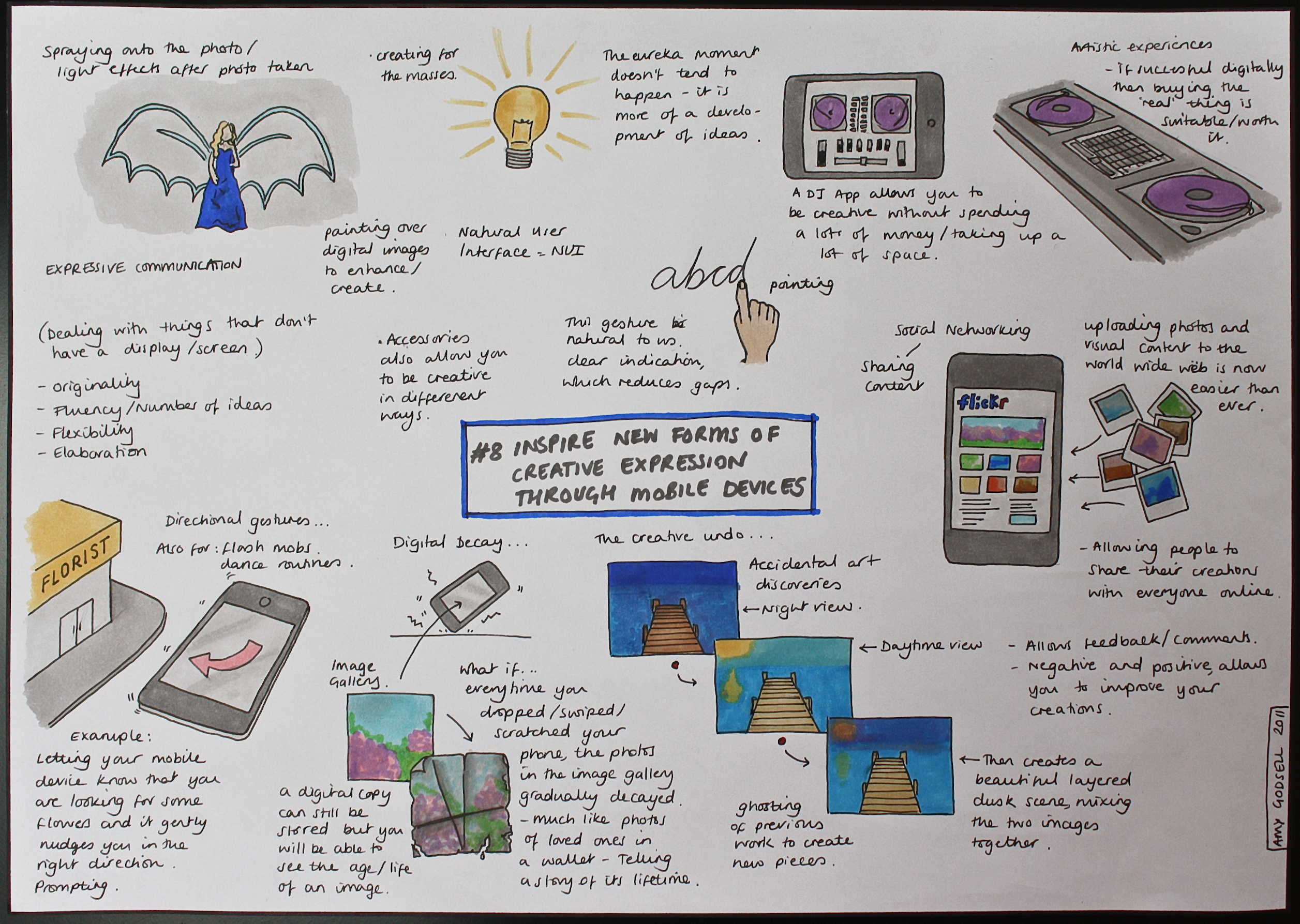 Visual summary of MEX Pathway #8: Inspiring new forms of creative expression through mobile devices (by Amy Godsell)